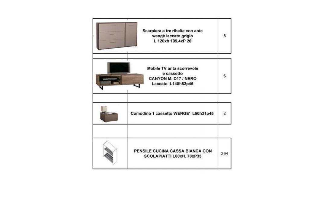 vendo stock mobili in kit 768 pezzi tutta italia